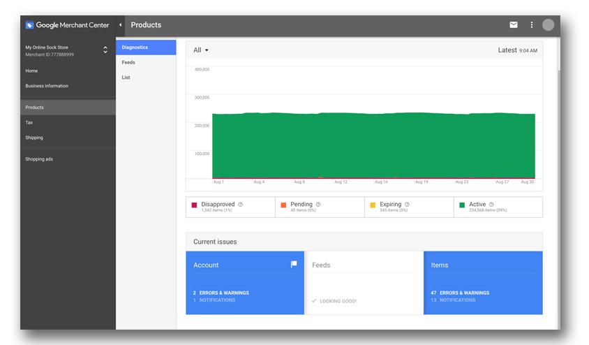 Google Merchant center nguồn cấp dữ liệu