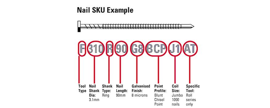 sắp xếp các trường thông tin trong SKU
