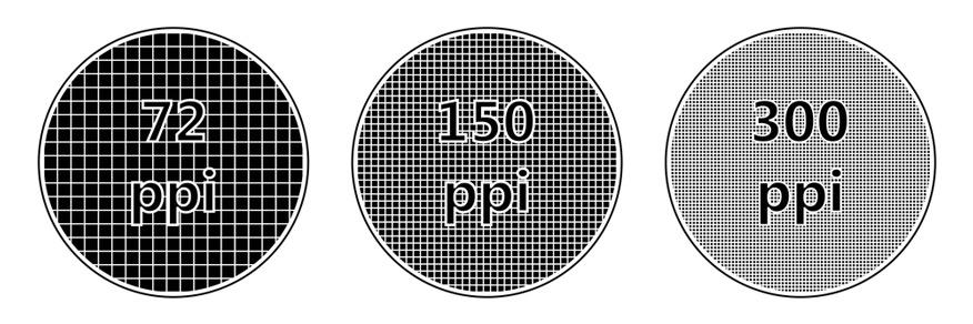 thuật ngữ ngành in ấn DPI