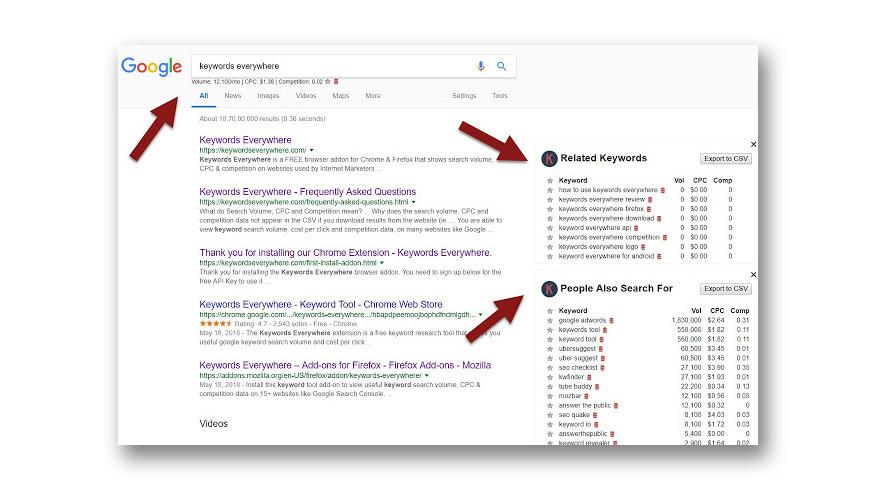 công cụ nghiên cứu từ khóa Keywords Everywhere