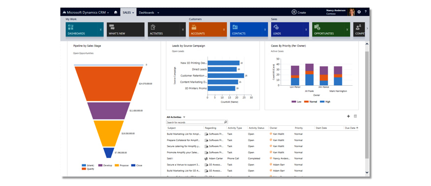 phần mềm CRM Microsoft Dynamics