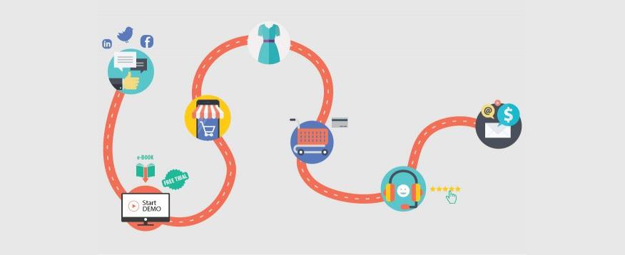 thấu hiểu rõ hành trình khách hàng