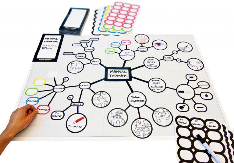 lợi ích của phần mềm mindmap
