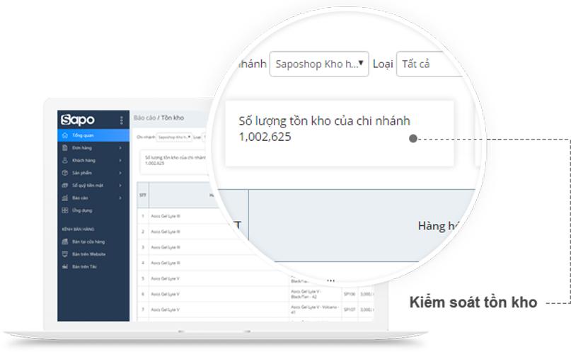 Phần mềm quản lý kho Sapo