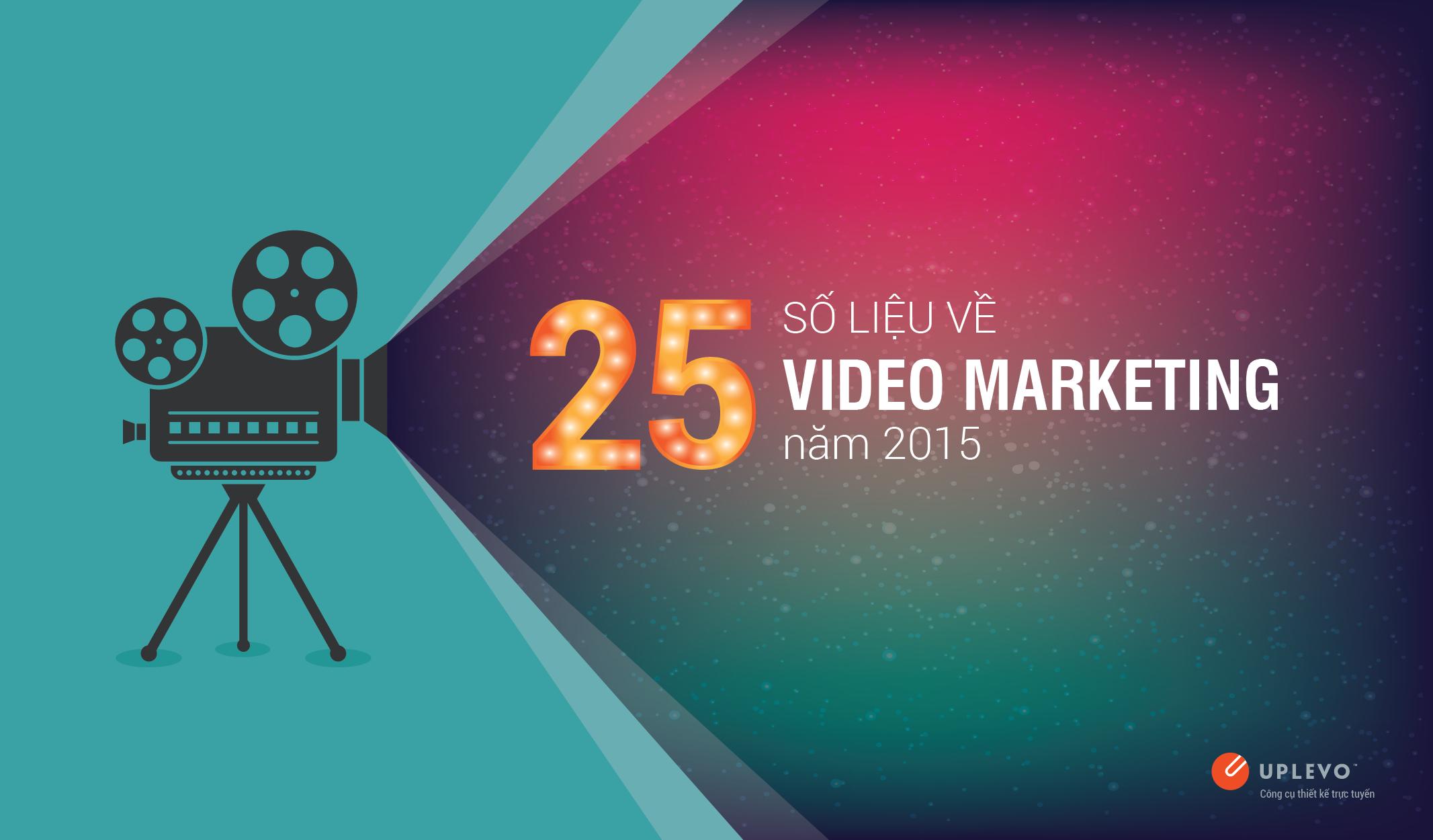 25 số liệu về video marketing năm 2015