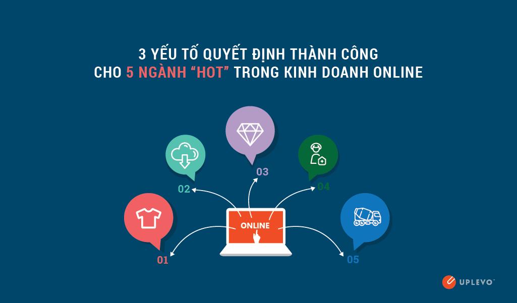 3 yếu tố quyết định thành công 6 ngành kinh doanh online