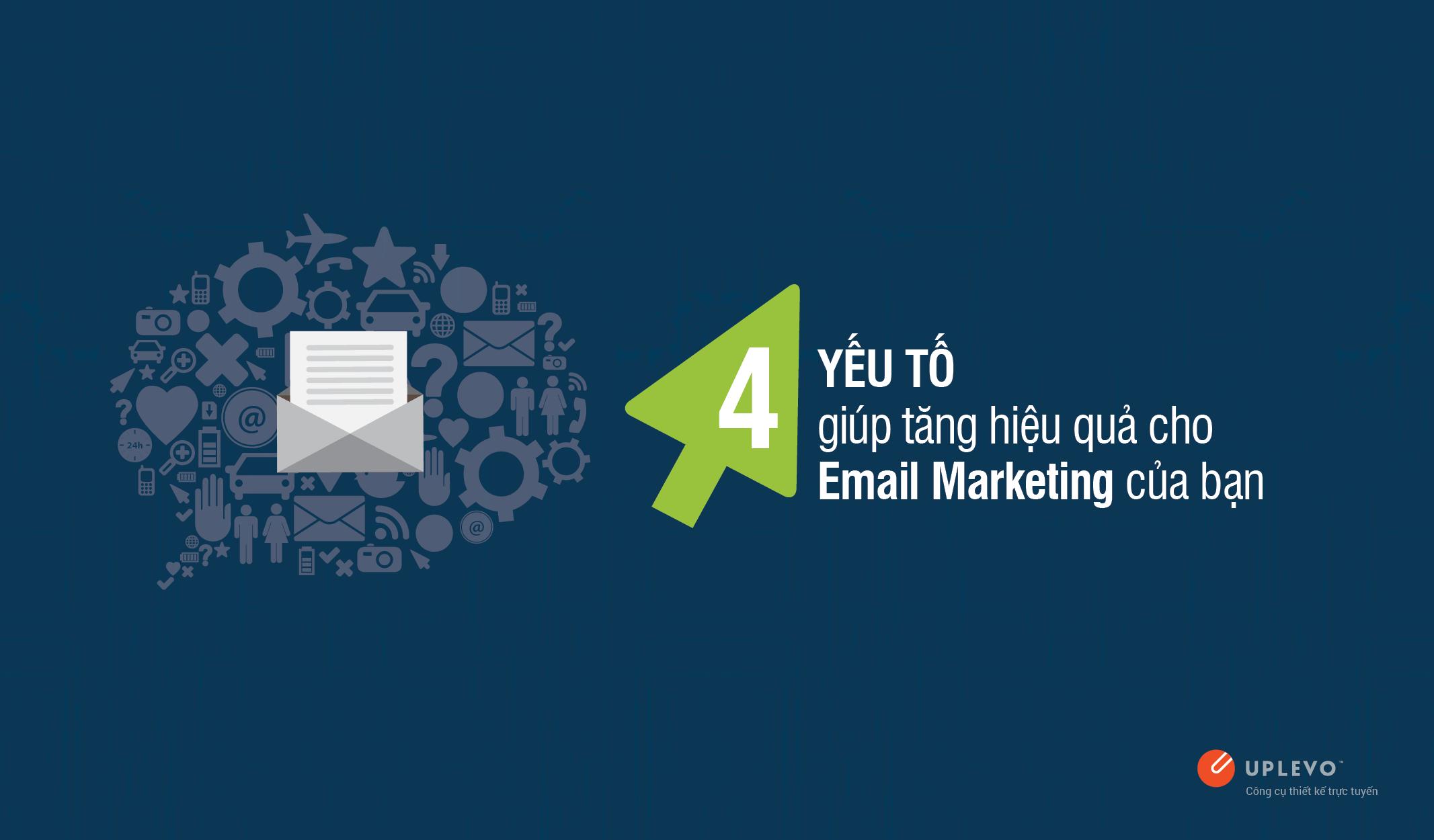 4 yếu tố giúp tăng hiệu quả email marketing