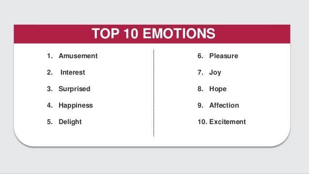 top 10 cảm xúc