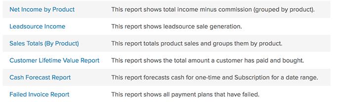 báo cáo khách hàng lifetime value