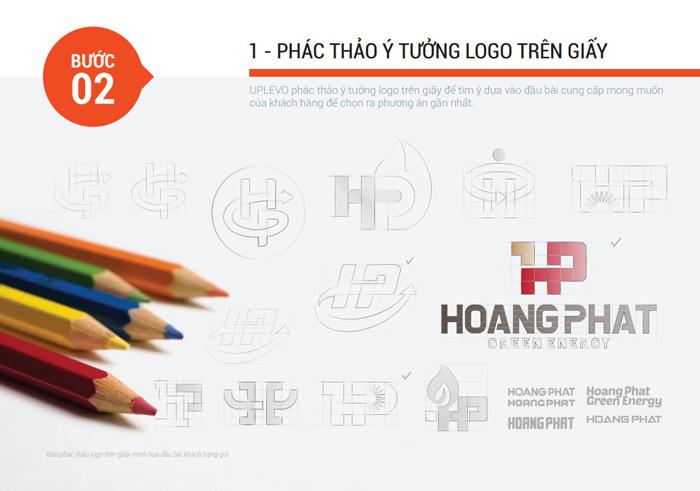 bước 2 phác thảo ý tưởng logo trên giấy