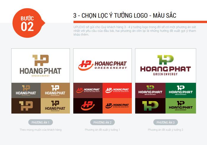 bước 3 chọn lọc ý tưởng logo và màu sắc