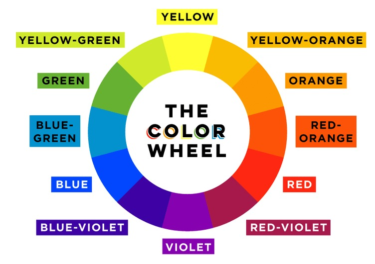 color wheel bánh xe màu
