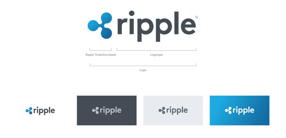 đồng tiền ảo ripple