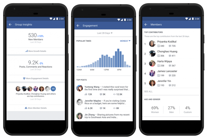 facebook group insights techcrunch