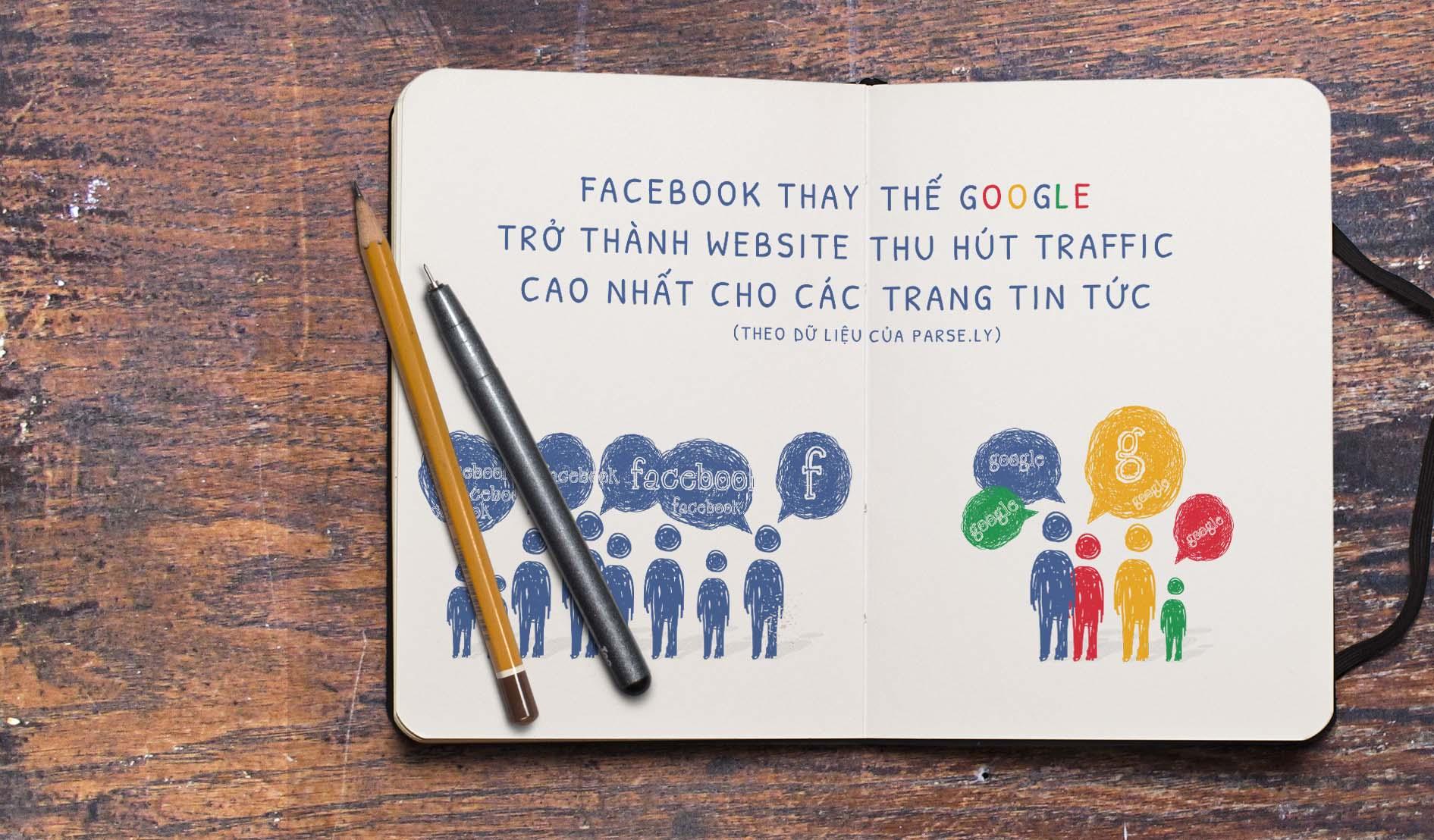 Facebook thay thế Google trở thành nguồn đẩy traffic cao nhất cho các website tin tức