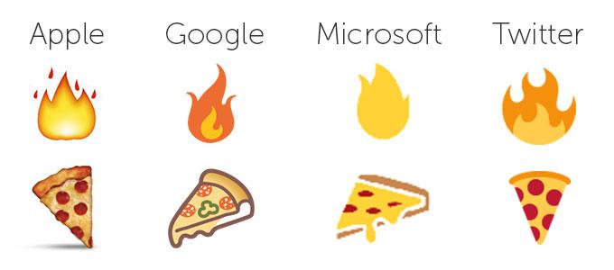 thiết kế emoji phổ biến