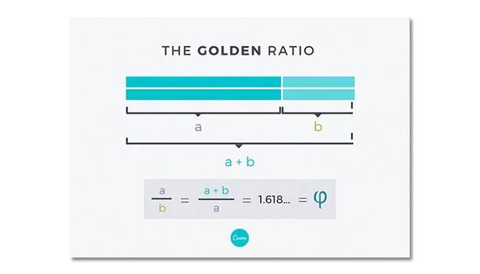 golden ratio tỷ lệ vàng 1