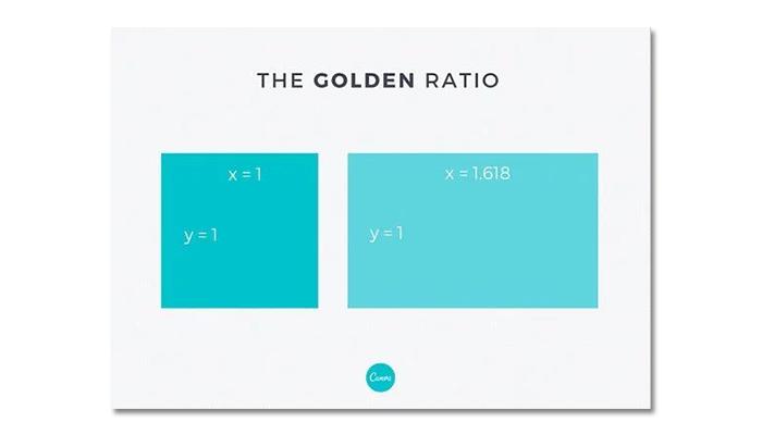 golden ratio tỷ lệ vàng 2