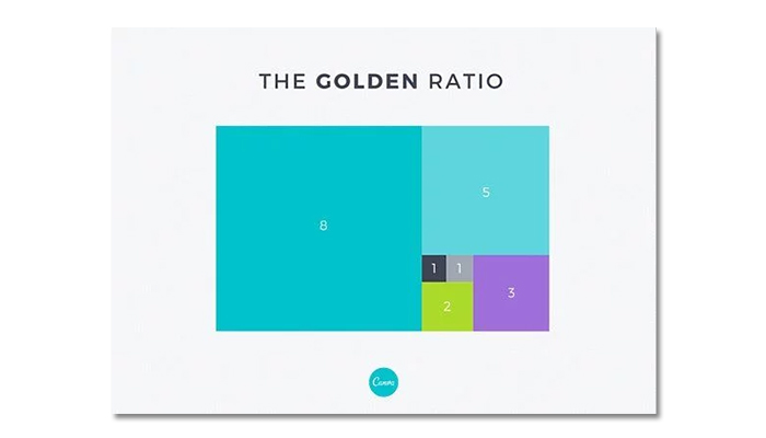 golden ratio tỷ lệ vàng 5