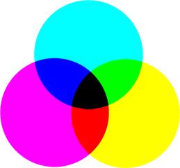 hệ thống màu CMYK