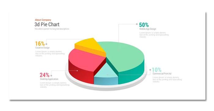 hình ảnh và biểu đồ trong powerpoint