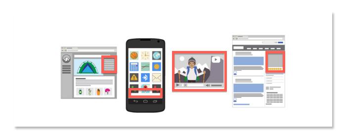 không gian hiển thị của Google display Network