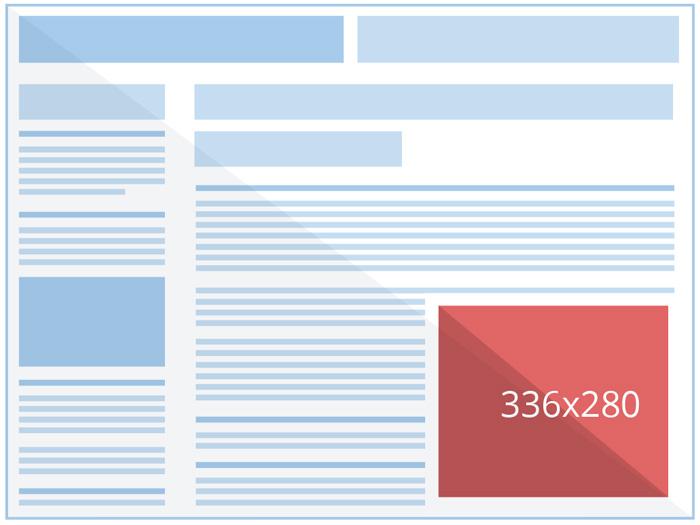 kích cỡ hình ảnh quảng cáo cho Google Display Ads