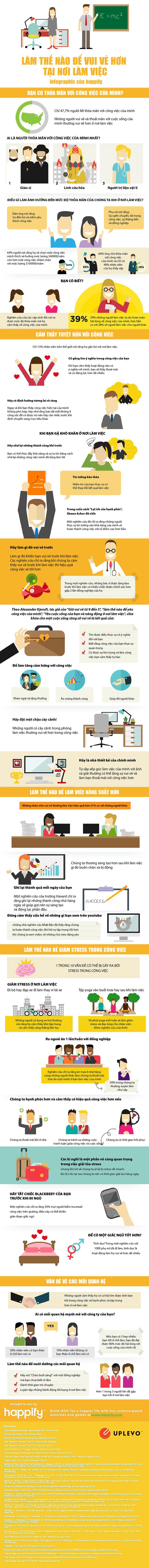 làm thế nào để vui vẻ hơn ở nơi làm việc