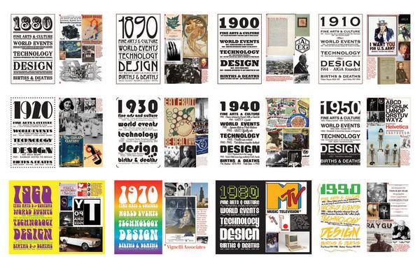 lịch sử ngành thiết kế đồ họa