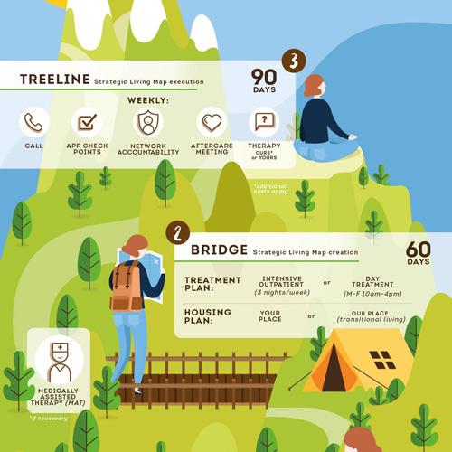 lĩnh vực thiết kế hình ảnh marketing 4