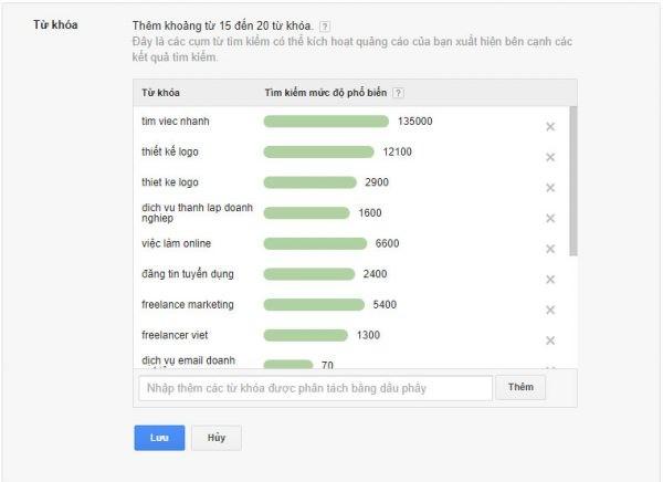lựa chọn từ khóa chạy quảng cáo Google