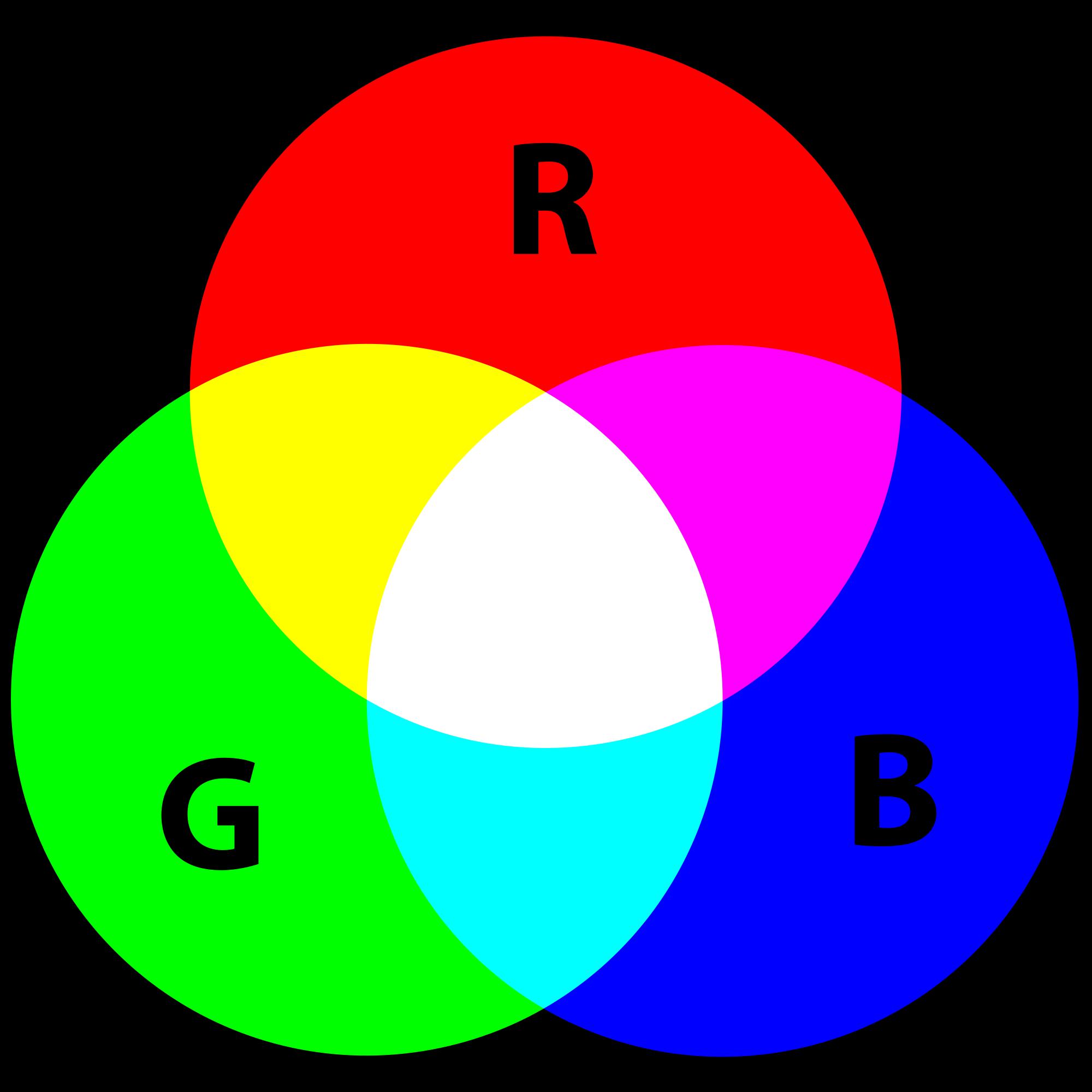hệ thống màu rgb