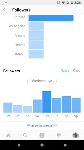 sử dụng công cụ phân tích của Instagram
