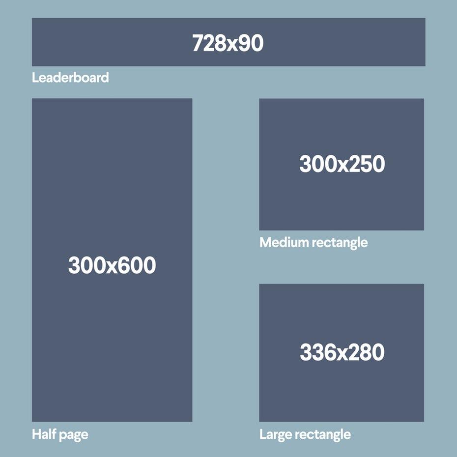 sử dụng kích thước banner quy chuẩn