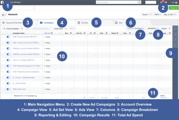 sử dụng trình quản lý quảng cáo để tạo chiến dịch Instagram