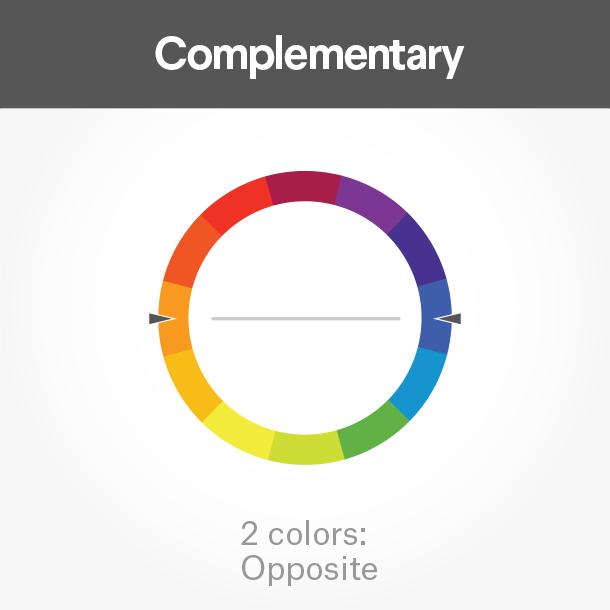 thấu hiểu cách áp dụng nguyên lý màu sắc