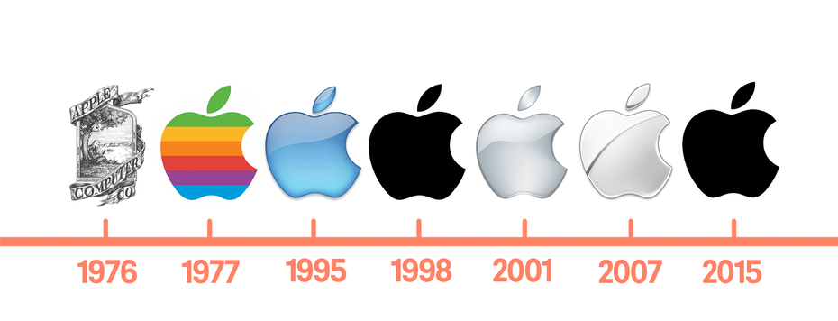 thiết kế logo của Apple