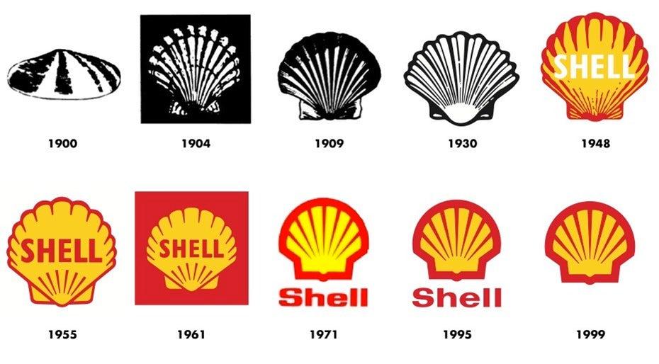 thiết kế logo của shell