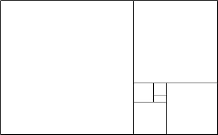 tỷ lệ vàng khoảng cách thiết kế 1